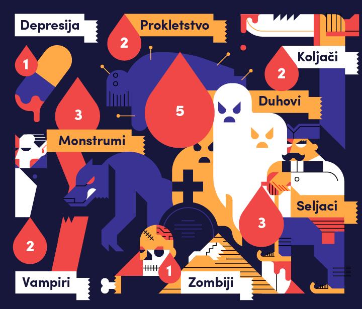 aleksandar-savic_before-after_yugo-horror-illustrations-b