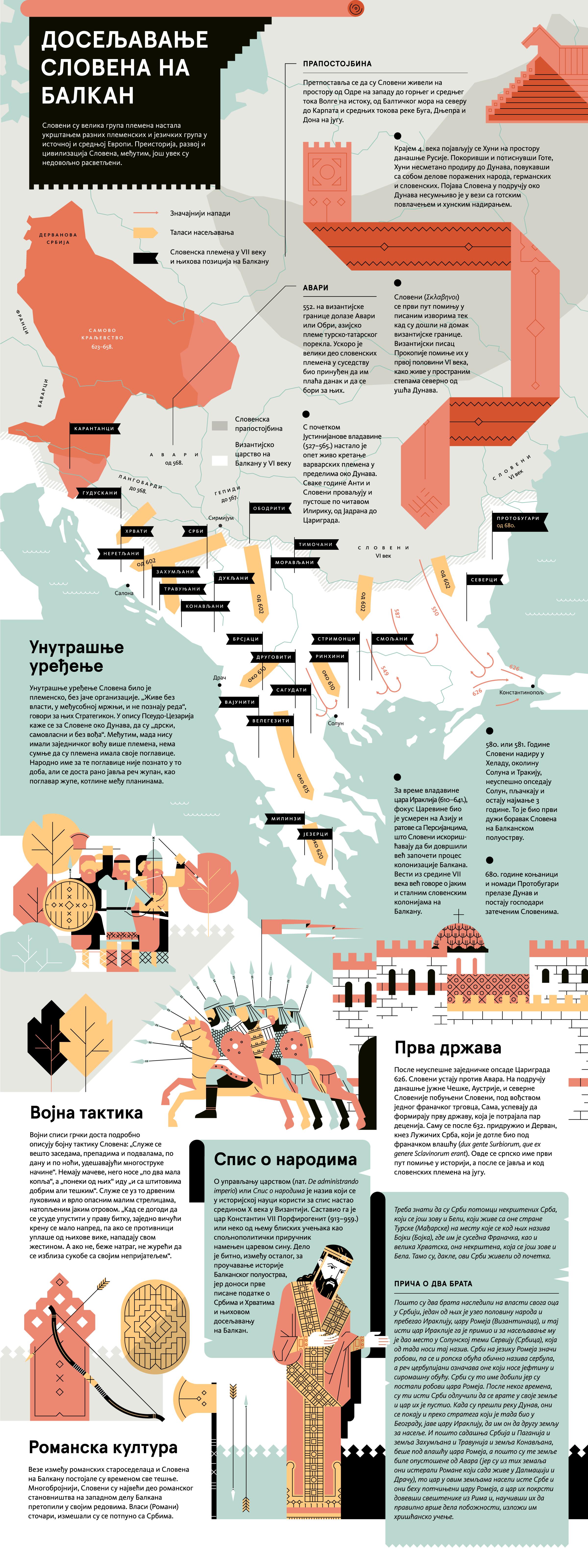 aleksandar-savic_cps_infographic-slavic-migrations4