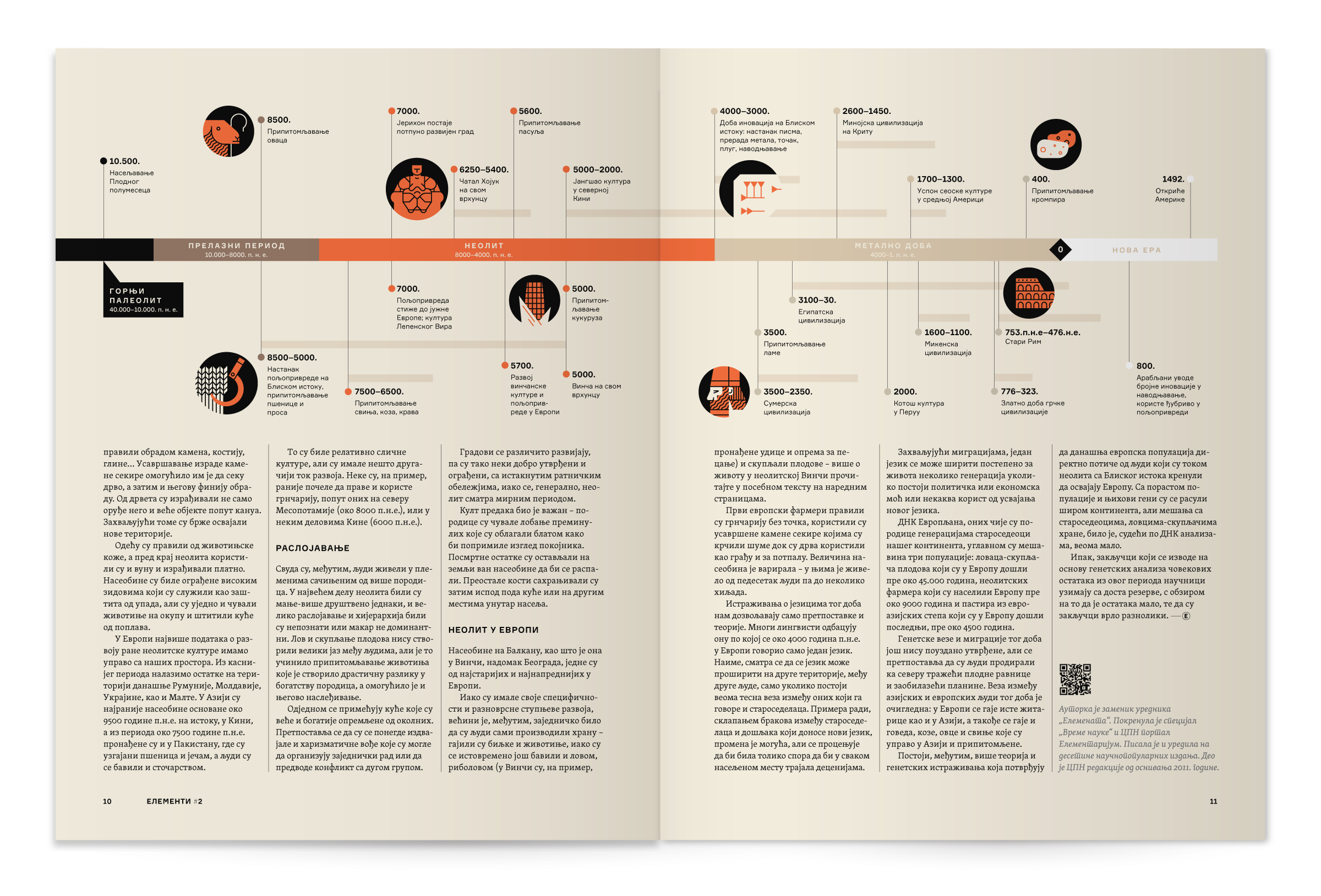 aleksandar-savic_elementi-magazine_timeline