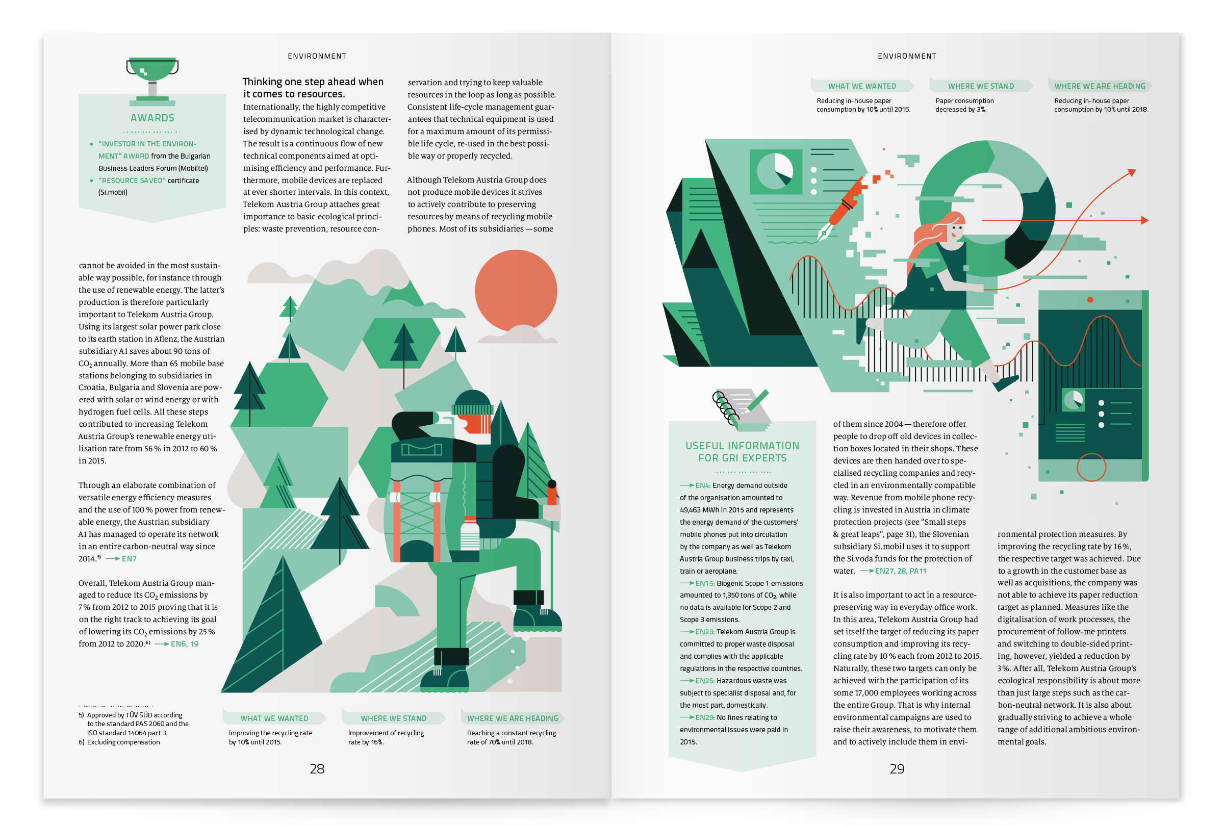 aleksandar-savic_telekom-austria_sustainability-report-5